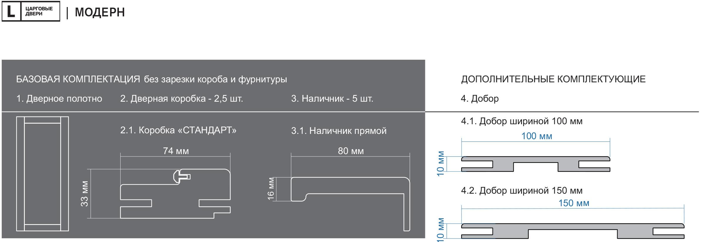 Базовая и дополнительная комплектация L Модерн